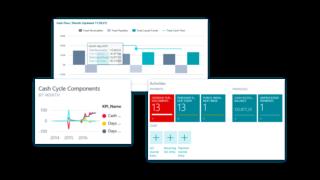 Funzionalità dell'ERP Microsoft Dynamics 365 Business Central